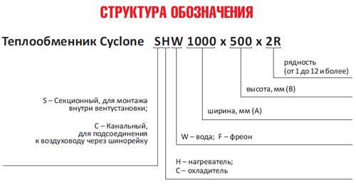 Cyclone SHW