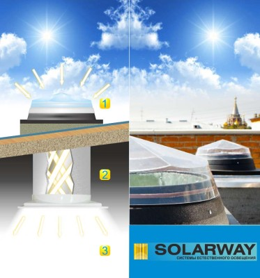 Solarway_main