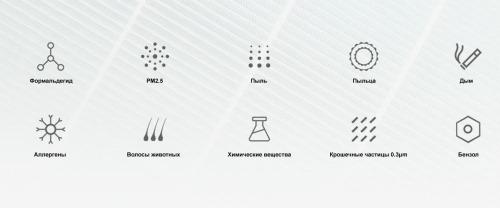 Xiaomi Mi Air Purifier_10