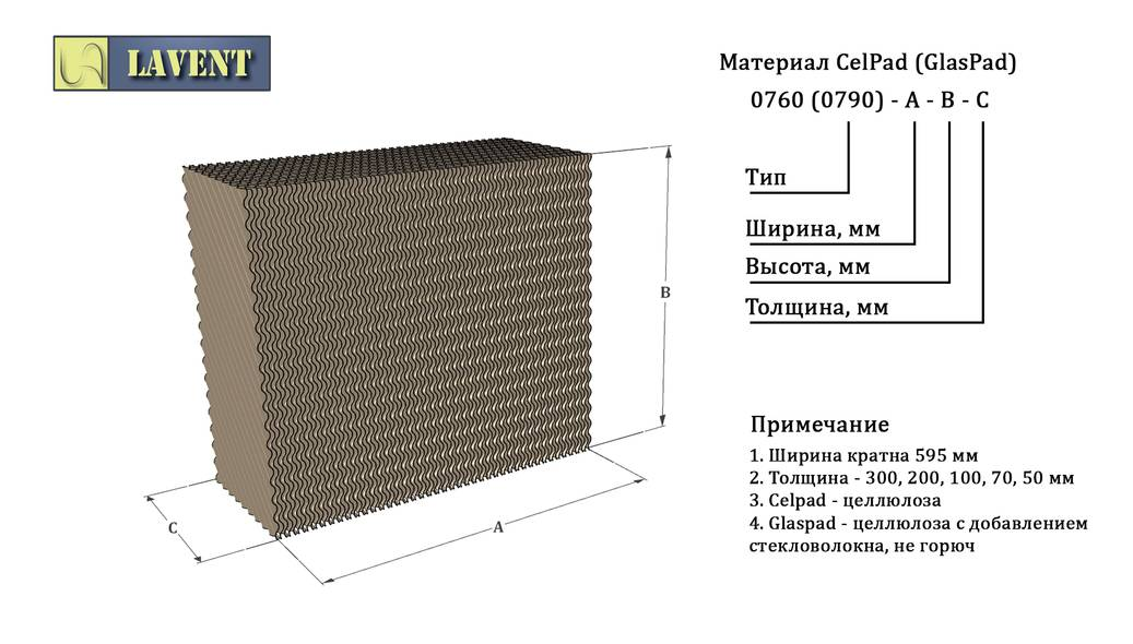 Материал Celpad (Glaspad)