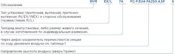 RVM_vent_Type